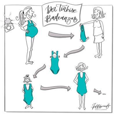 Was ein türkiser Badeanzug mit Persönlichkeitsentwicklung zu tun hat.