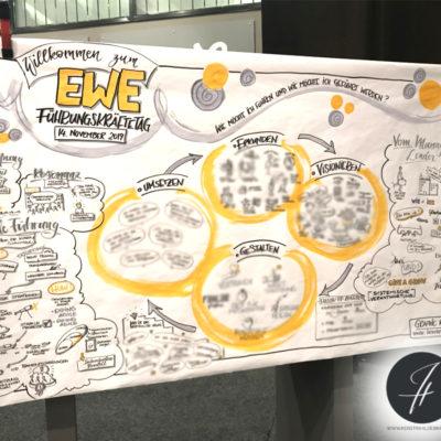 Graphic Recording – EWE
