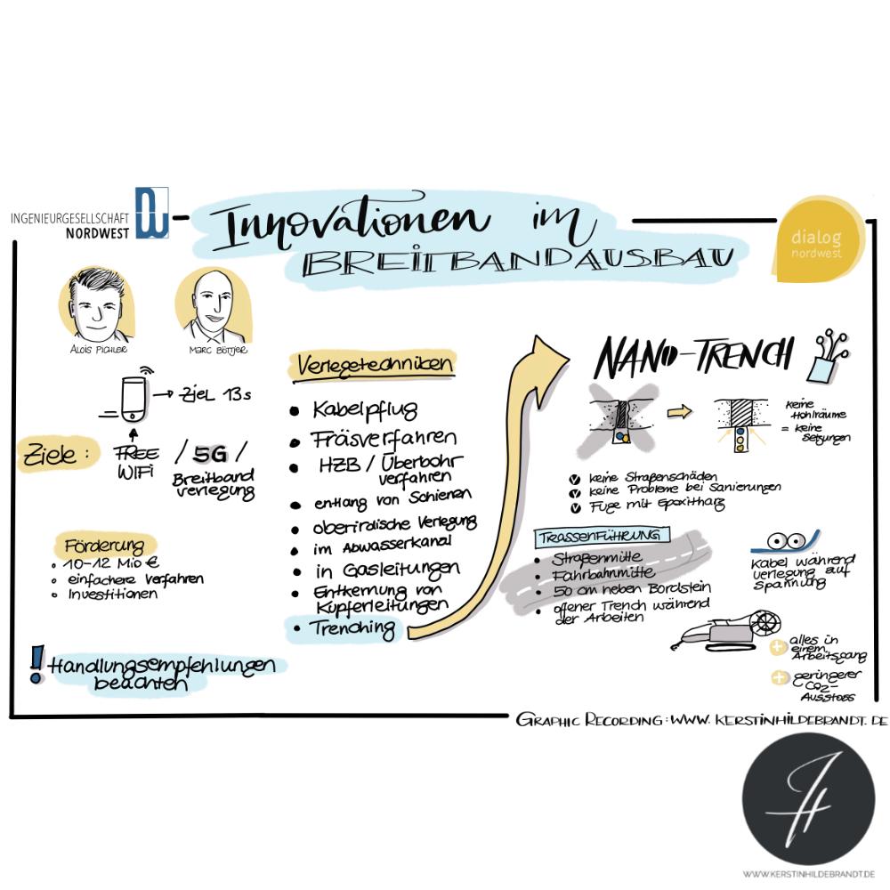 hildebrandt-illustration_graphic_recording_ingnw_innovationen_breitbandausbau