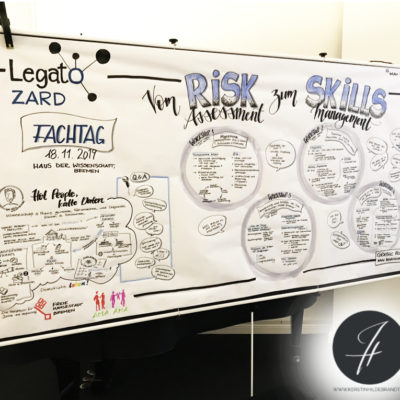 Graphic Recording – Legato Zard