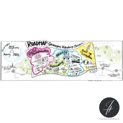 Roadmap Groningen
