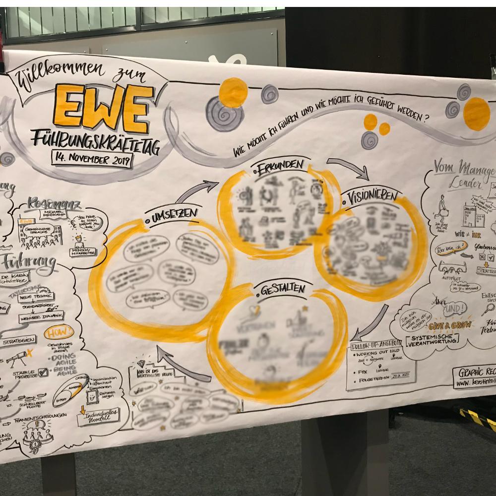 Führungskräftetag EWE, Oldenburg