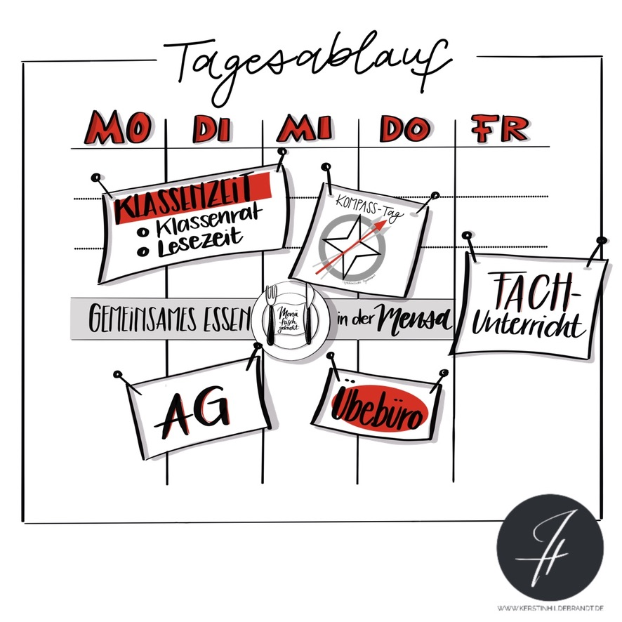 hildebrandt-illustration__icon_tagesablauf